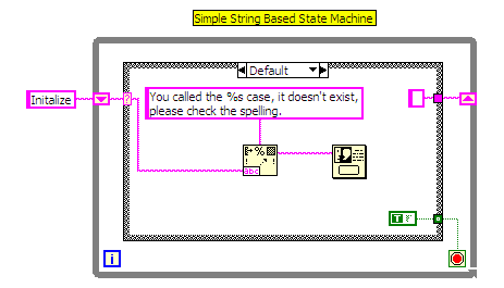 String Based State Machine Default Case.png